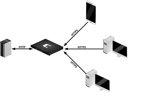image1: Network Topology